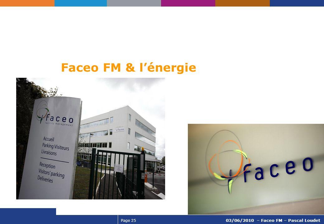 Page 25 03/06/2010 – Faceo FM – Pascal Loudet Faceo FM & lénergie