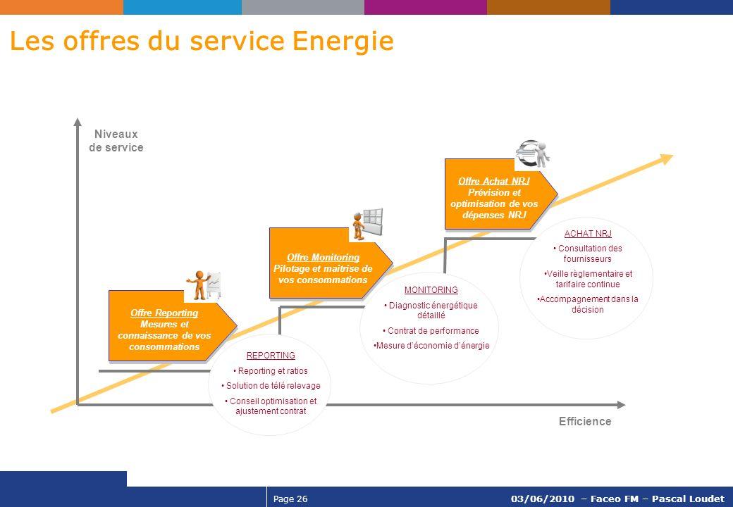 Page 26 03/06/2010 – Faceo FM – Pascal Loudet Les offres du service Energie Offre Achat NRJ Prévision et optimisation de vos dépenses NRJ Offre Achat