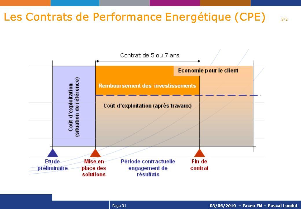Page 31 03/06/2010 – Faceo FM – Pascal Loudet Les Contrats de Performance Energétique (CPE) 2/2