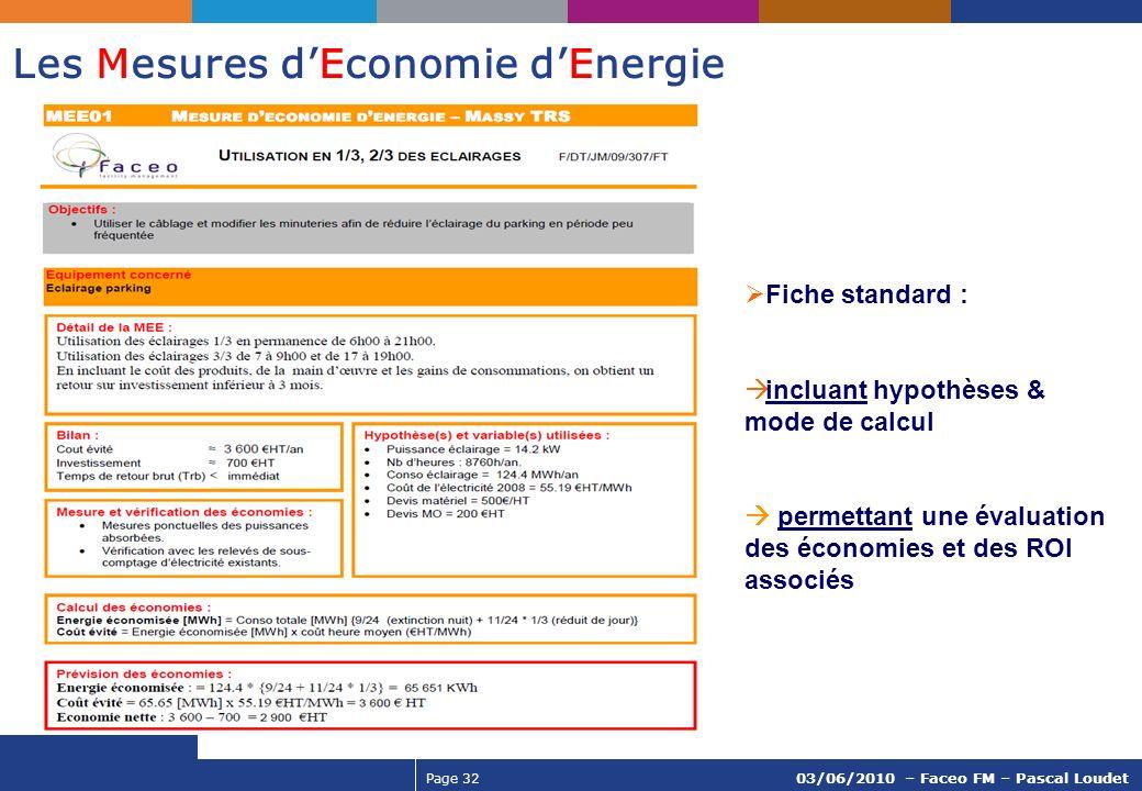 Page 32 03/06/2010 – Faceo FM – Pascal Loudet Les Mesures dEconomie dEnergie Fiche standard : incluant hypothèses & mode de calcul permettant une éval