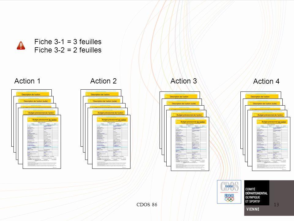 CDOS 8613 Action 1Action 2Action 3 Action 4 Fiche 3-1 = 3 feuilles Fiche 3-2 = 2 feuilles