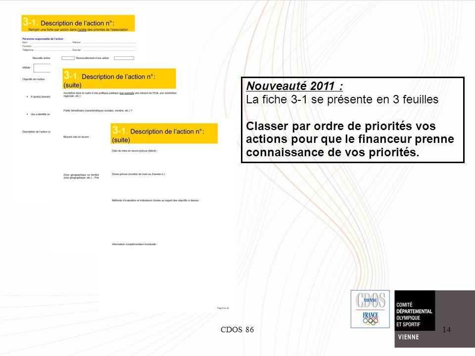 CDOS 8614 Nouveauté 2011 : La fiche 3-1 se présente en 3 feuilles Classer par ordre de priorités vos actions pour que le financeur prenne connaissance