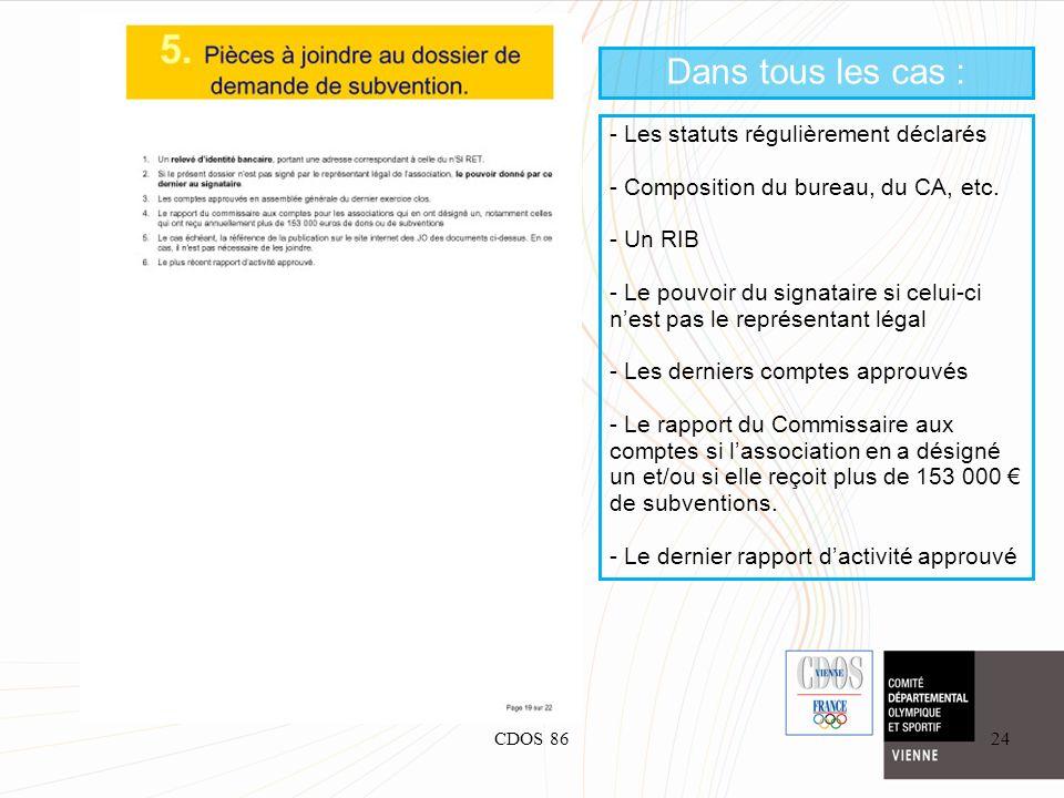 CDOS 8624 - Les statuts régulièrement déclarés - Composition du bureau, du CA, etc. - Un RIB - Le pouvoir du signataire si celui-ci nest pas le représ