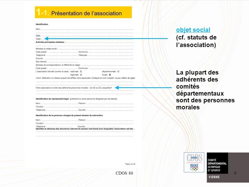 CDOS 8620 Pour obtenir un financement en 2011, vous devez faire le compte rendu financier des actions financées en 2010 : Exemple : Vous avez obtenu du CNDS pour 3 actions en 2010, il vous faut remplir : Action 2010 - 1Action 2010 - 2 Action 2010 - 3 Sil sagit de votre première demande, ces fiches ne sont pas à remplir.