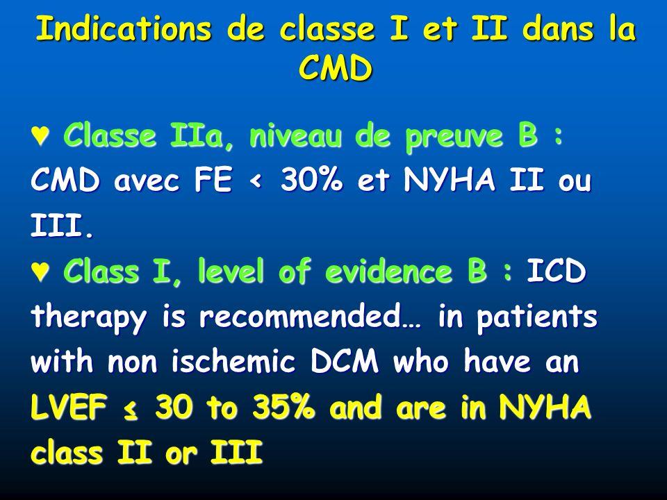 Classe IIa, niveau de preuve B : CMD avec FE < 30% et NYHA II ou III. Classe IIa, niveau de preuve B : CMD avec FE < 30% et NYHA II ou III. Class I, l
