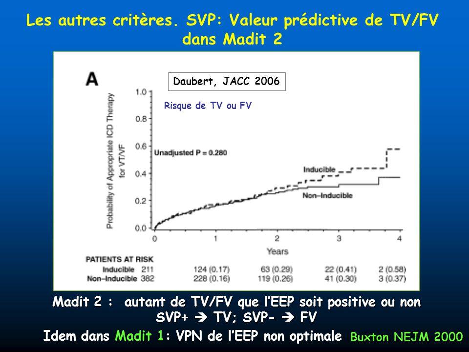 Les autres critères. SVP: Valeur prédictive de TV/FV dans Madit 2 Risque de TV ou FV Madit 2 : autant de TV/FV que lEEP soit positive ou non SVP+ TV;