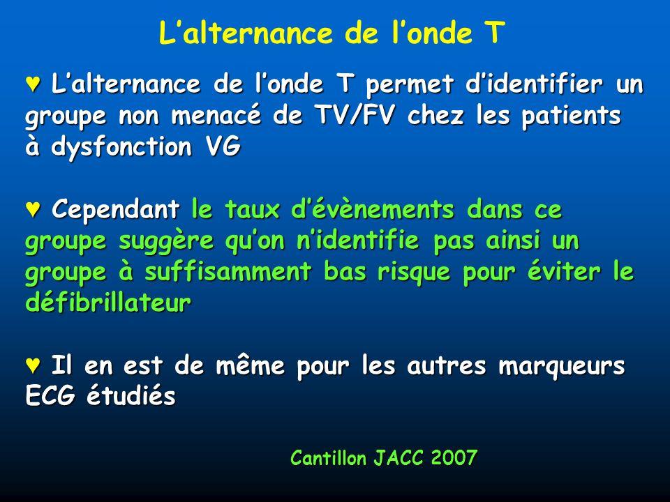 Cantillon JACC 2007 Lalternance de londe T permet didentifier un groupe non menacé de TV/FV chez les patients à dysfonction VG Lalternance de londe T