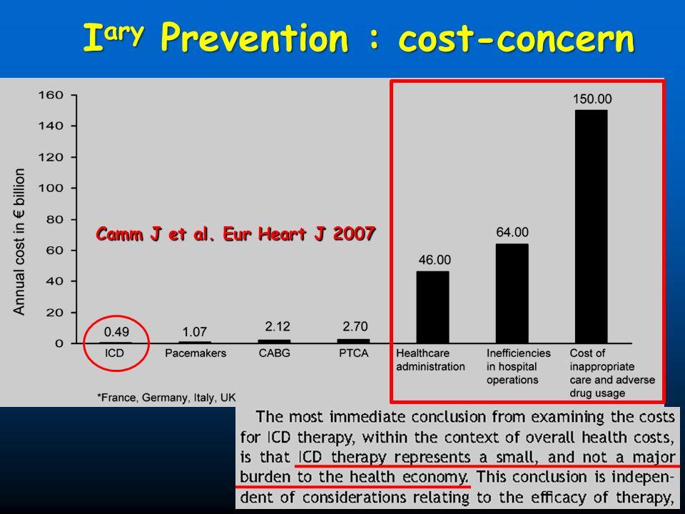 I ary Prevention : cost-concern Camm J et al. Eur Heart J 2007
