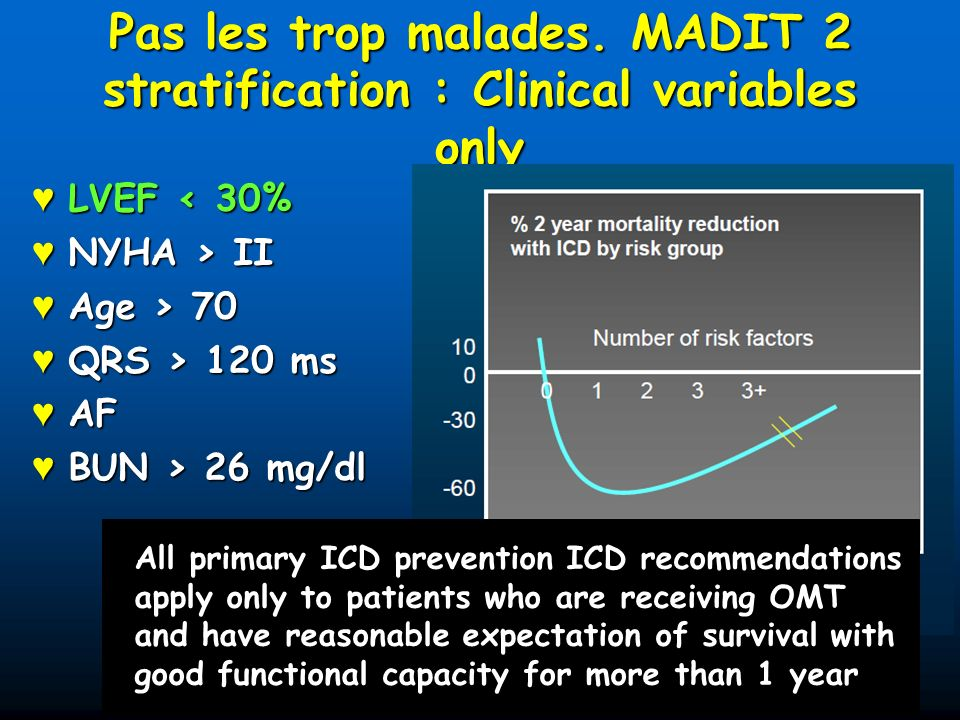 Pas les trop malades. MADIT 2 stratification : Clinical variables only LVEF < 30% LVEF < 30% NYHA > II NYHA > II Age > 70 Age > 70 QRS > 120 ms QRS >