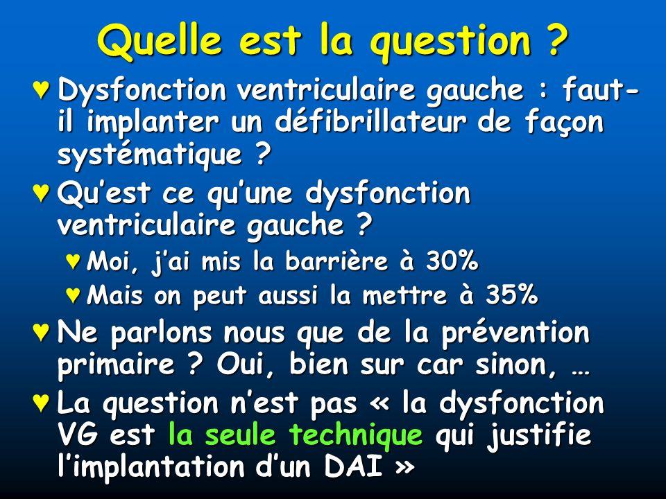 Quelle est la question ? Dysfonction ventriculaire gauche : faut- il implanter un défibrillateur de façon systématique ? Dysfonction ventriculaire gau