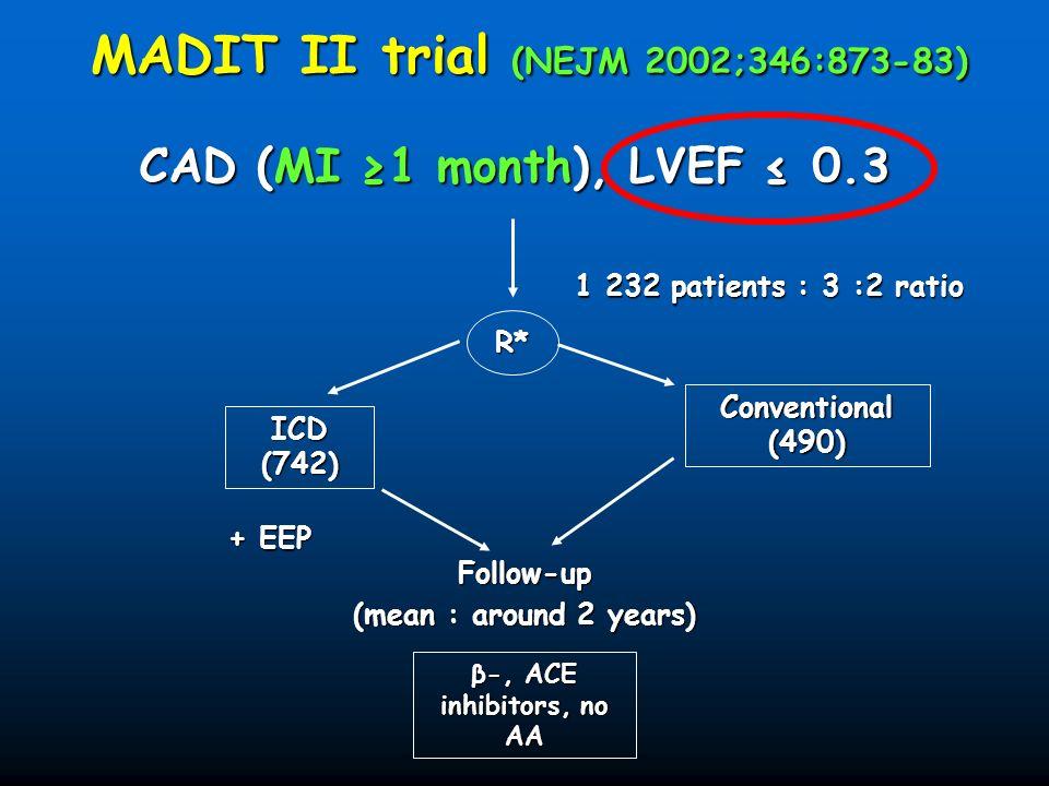 Au total En 2009, il faut implanter de façon systématique les patients qui ont une dysfonction VG sévère Ce sont des indications de classe IA Et à lheure de lEBM...