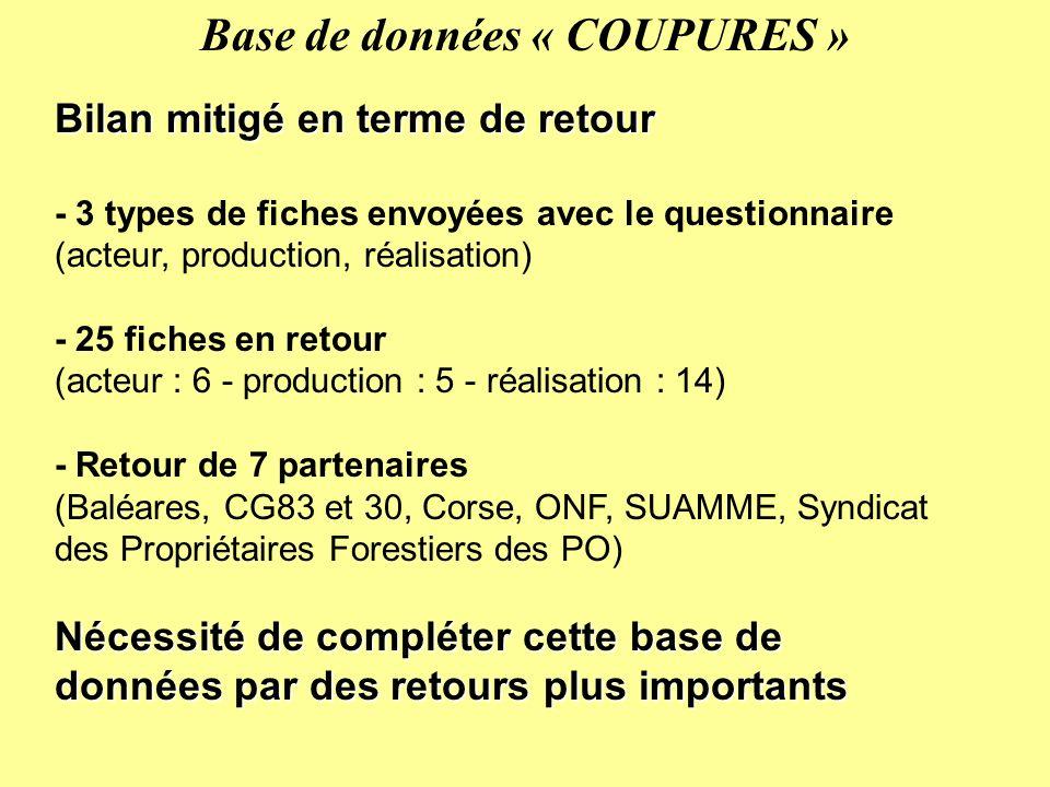 Bilan mitigé en terme de retour - 3 types de fiches envoyées avec le questionnaire (acteur, production, réalisation) - 25 fiches en retour (acteur : 6 - production : 5 - réalisation : 14) - Retour de 7 partenaires (Baléares, CG83 et 30, Corse, ONF, SUAMME, Syndicat des Propriétaires Forestiers des PO) Nécessité de compléter cette base de données par des retours plus importants Base de données « COUPURES »