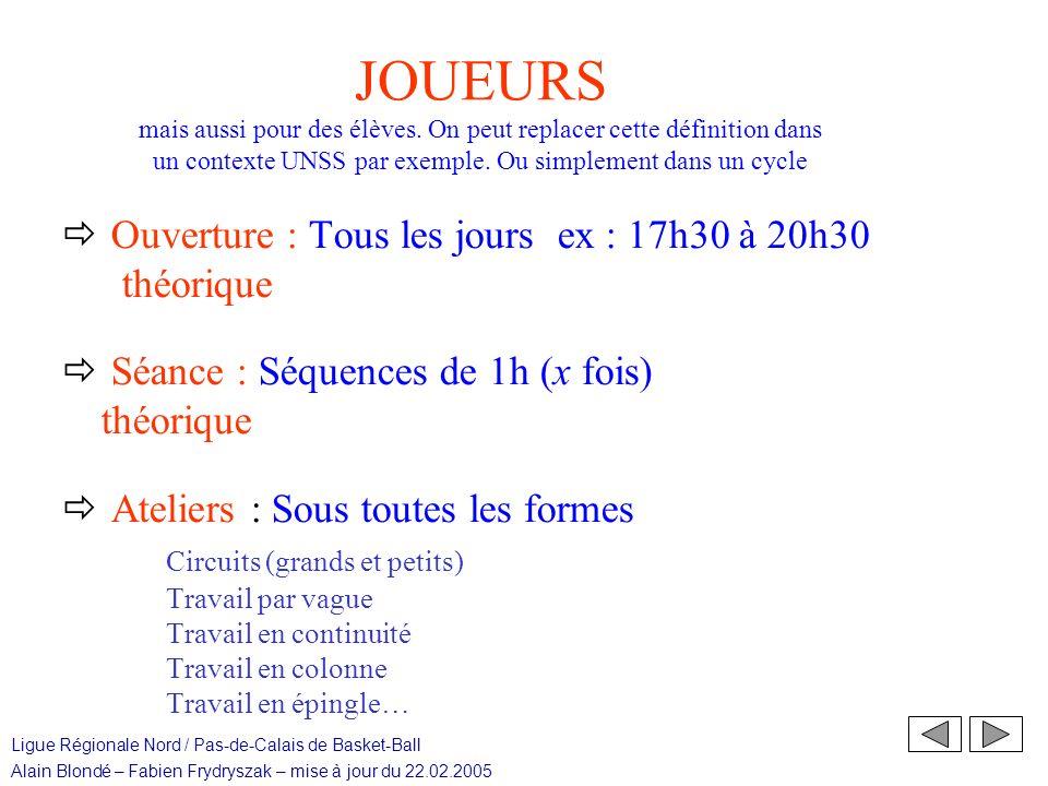 Ligue Régionale Nord / Pas-de-Calais de Basket-Ball Alain Blondé – Fabien Frydryszak – mise à jour du 22.02.2005 POUR LES JOUEURS .