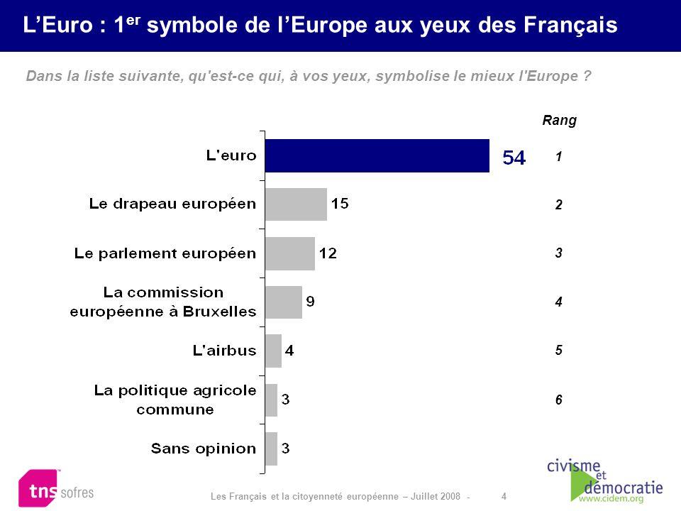 4 Les Français et la citoyenneté européenne – Juillet 2008 - Dans la liste suivante, qu'est-ce qui, à vos yeux, symbolise le mieux l'Europe ? LEuro :