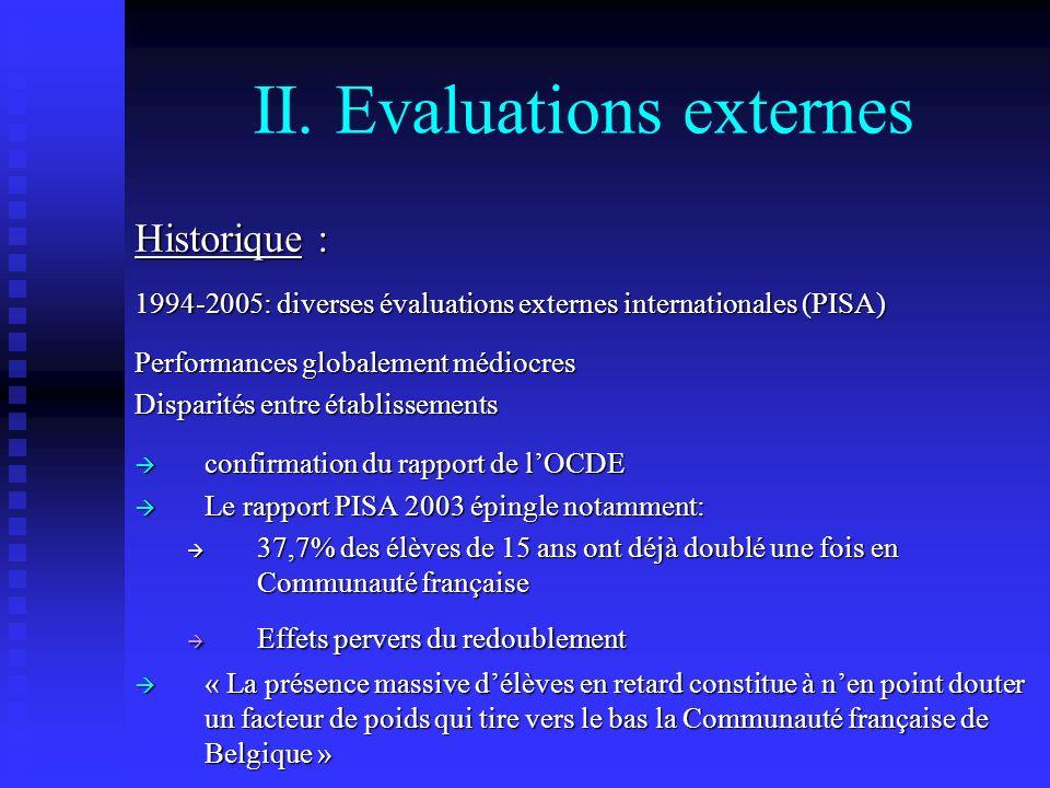 II. Evaluations externes Historique : 1994-2005: diverses évaluations externes internationales (PISA) Performances globalement médiocres Disparités en