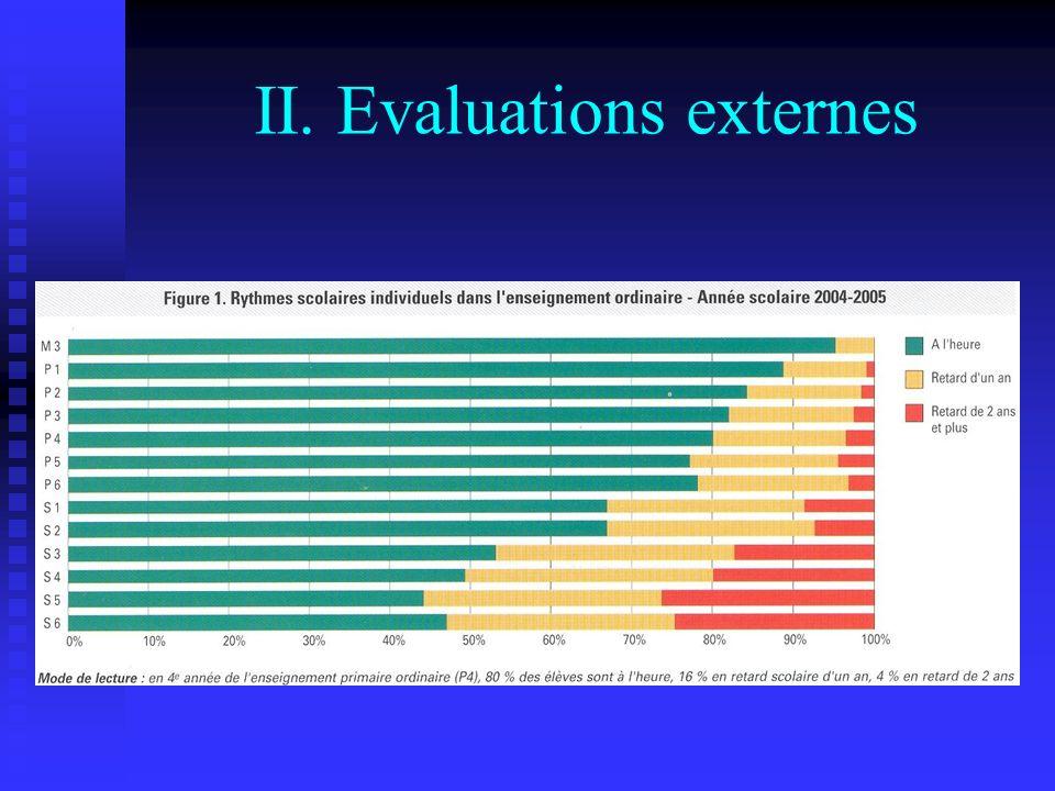 II. Evaluations externes