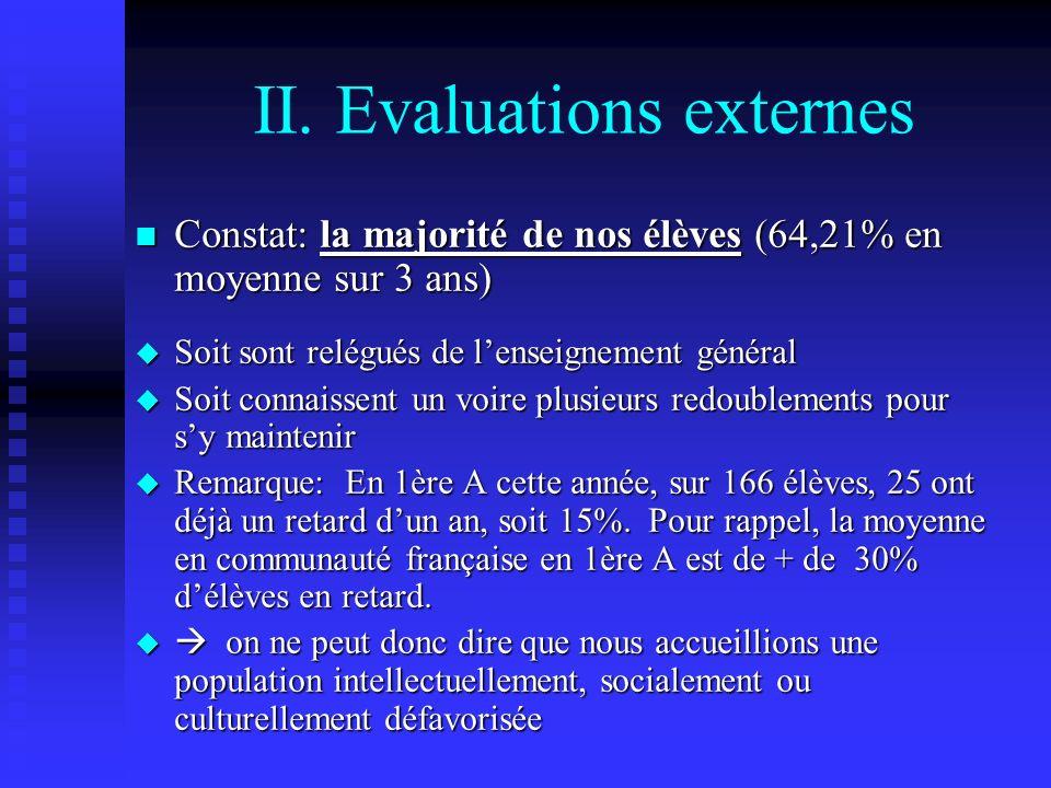 II. Evaluations externes Constat: la majorité de nos élèves (64,21% en moyenne sur 3 ans) Constat: la majorité de nos élèves (64,21% en moyenne sur 3