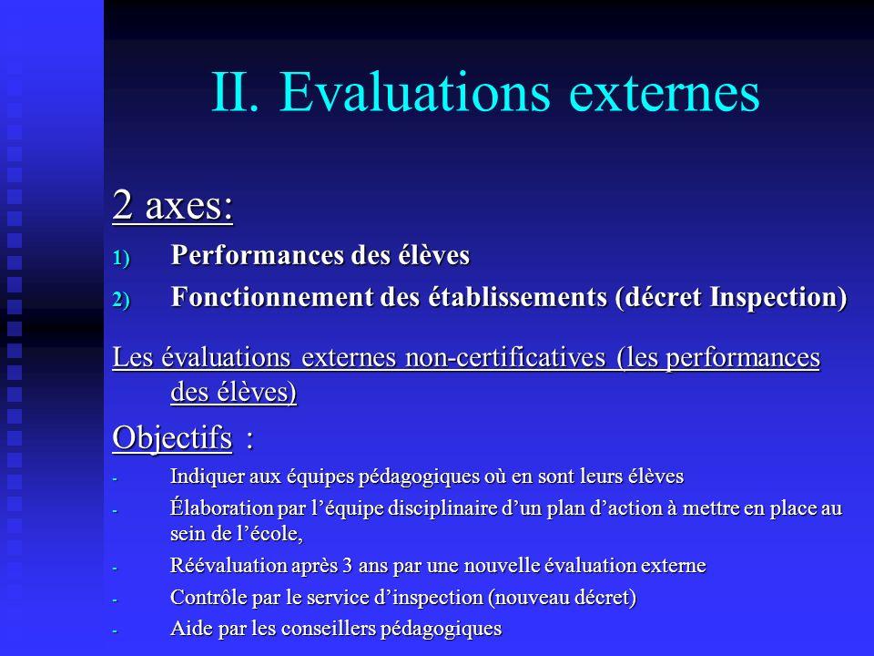 II. Evaluations externes 2 axes: 1) Performances des élèves 2) Fonctionnement des établissements (décret Inspection) Les évaluations externes non-cert