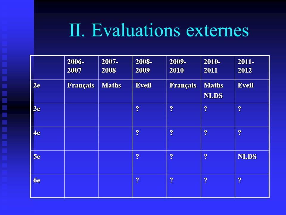 II. Evaluations externes 2006- 2007 2007- 2008 2008- 2009 2009- 2010 2010- 2011 2011- 2012 2eFrançaisMathsEveilFrançaisMathsNLDSEveil 3e???? 4e???? 5e