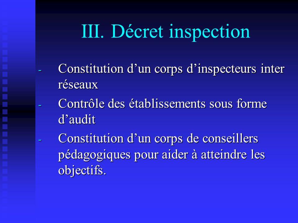 III. Décret inspection - Constitution dun corps dinspecteurs inter réseaux - Contrôle des établissements sous forme daudit - Constitution dun corps de