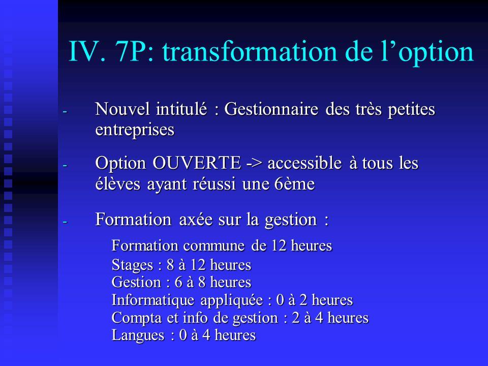 IV. 7P: transformation de loption - Nouvel intitulé : Gestionnaire des très petites entreprises - Option OUVERTE -> accessible à tous les élèves ayant