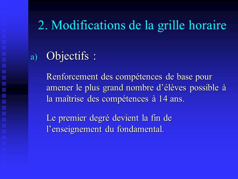 2. Modifications de la grille horaire a) Objectifs : Renforcement des compétences de base pour amener le plus grand nombre délèves possible à la maîtr