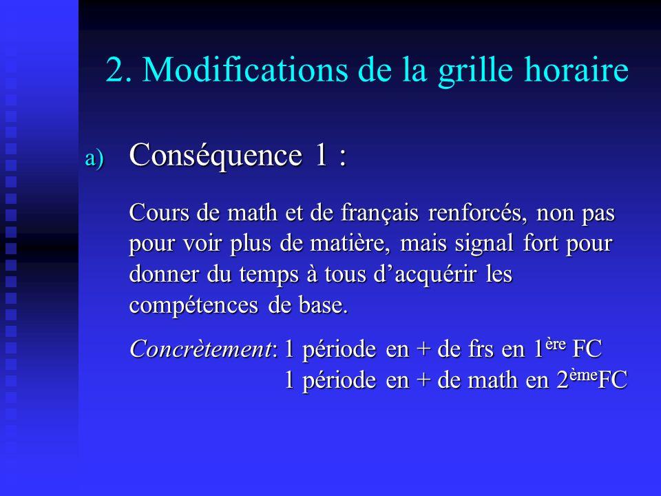 2. Modifications de la grille horaire a) Conséquence 1 : Cours de math et de français renforcés, non pas pour voir plus de matière, mais signal fort p