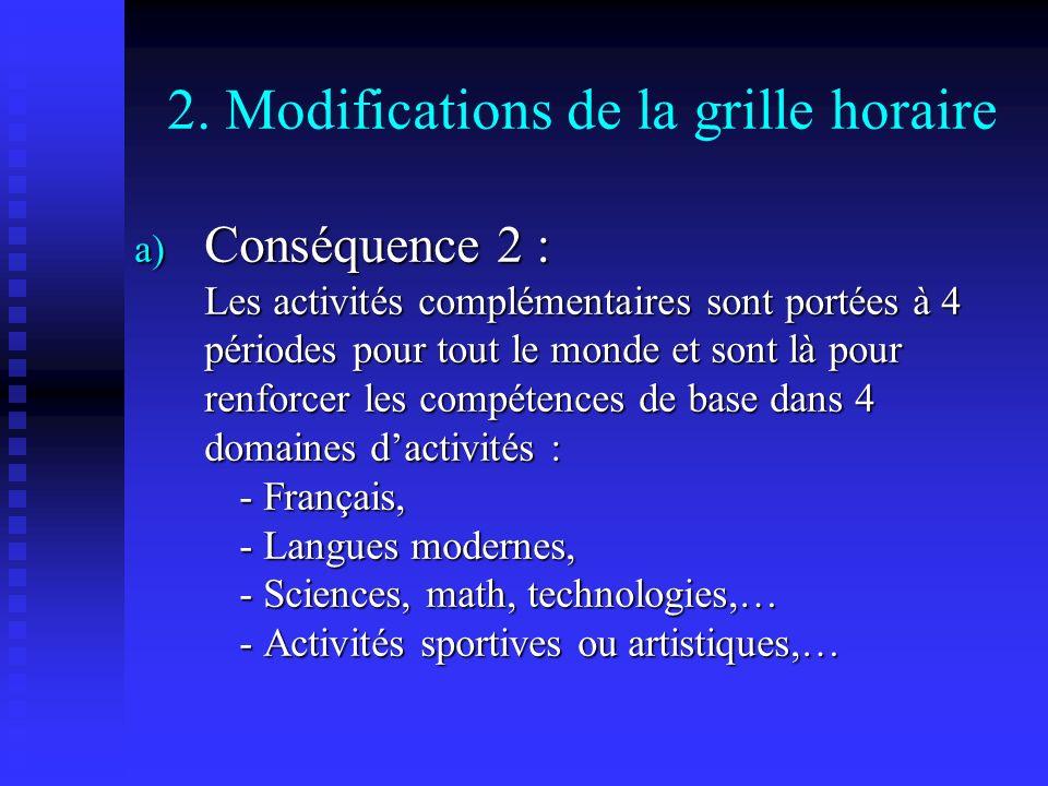 2. Modifications de la grille horaire a) Conséquence 2 : Les activités complémentaires sont portées à 4 périodes pour tout le monde et sont là pour re
