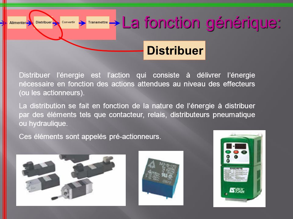 La fonction générique: Alimenter Distribuer Convertir Transmettre Distribuer Distribuer lénergie est laction qui consiste à délivrer lénergie nécessai
