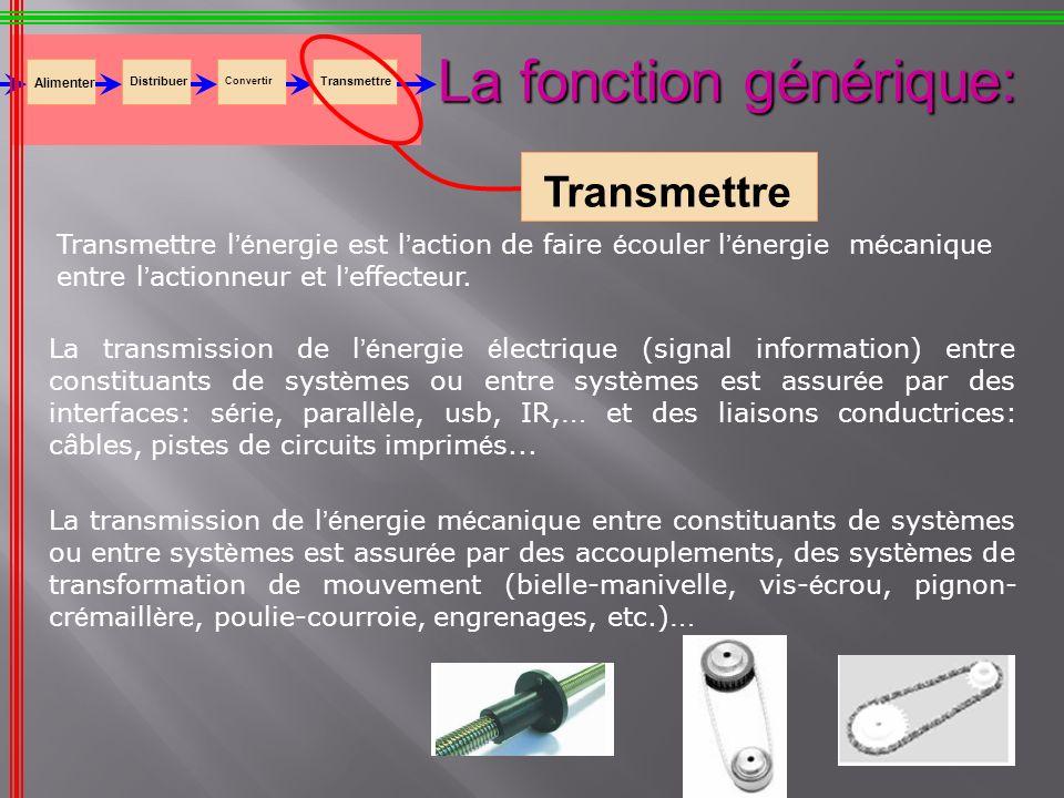 La fonction générique: Alimenter Distribuer Convertir Transmettre Transmettre l é nergie est l action de faire é couler l é nergie m é canique entre l
