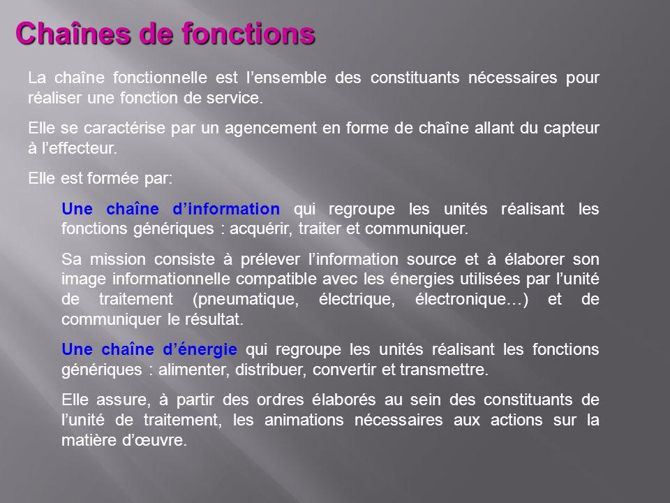 Chaînes de fonctions La chaîne fonctionnelle est lensemble des constituants nécessaires pour réaliser une fonction de service. Elle se caractérise par