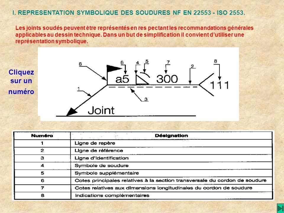 I.REPRESENTATION SYMBOLIQUE DES SOUDURES NF EN 22553 - ISO 2553.