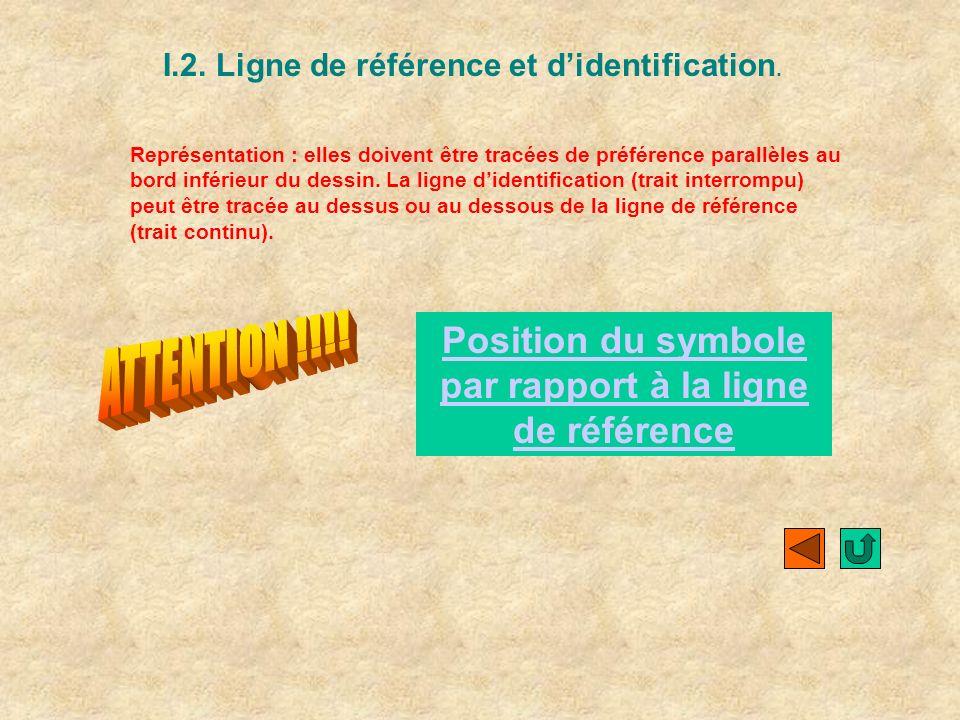 I.2.Ligne de référence et didentification.