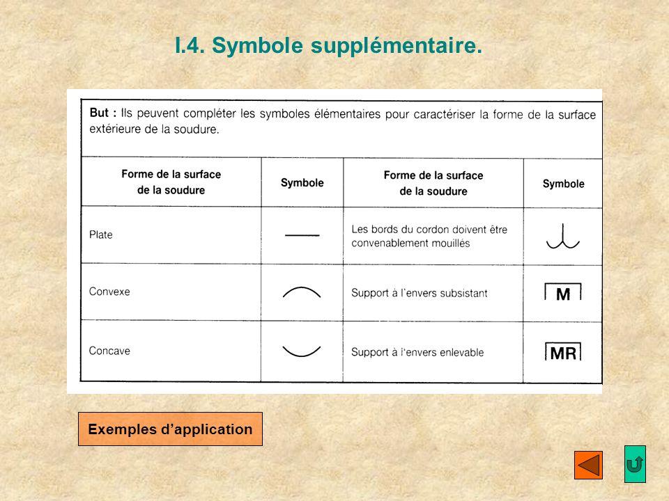 I.4. Symbole supplémentaire. Exemples dapplication