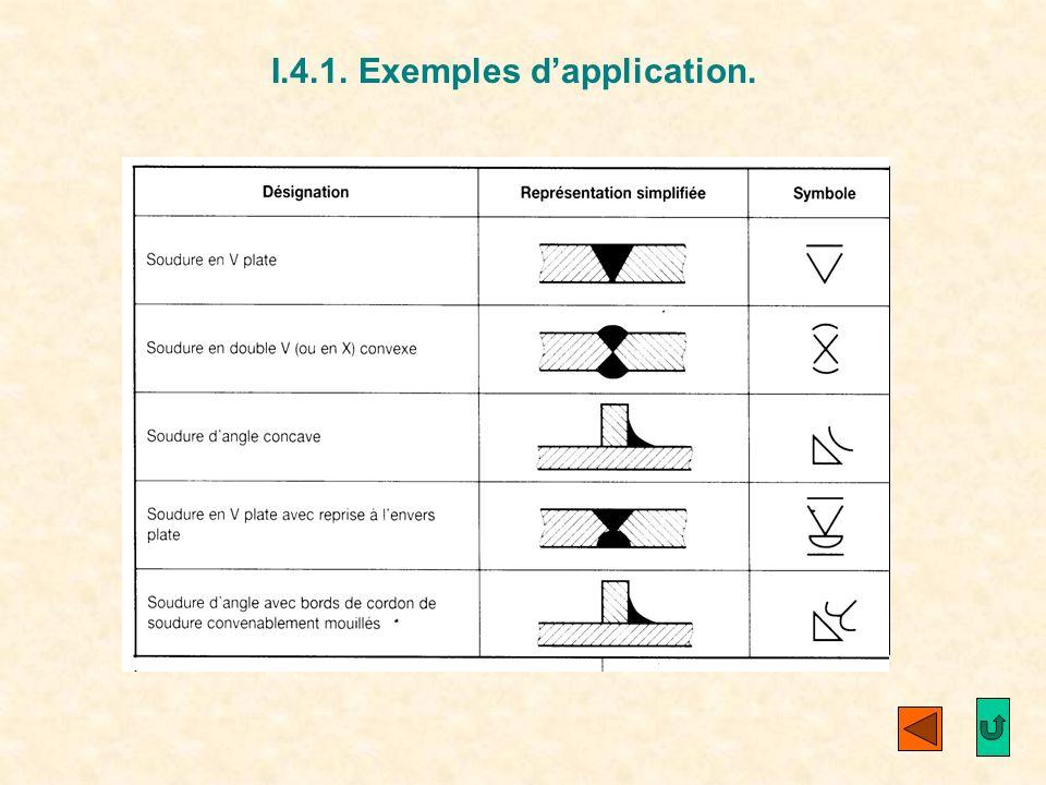 I.4.1. Exemples dapplication.