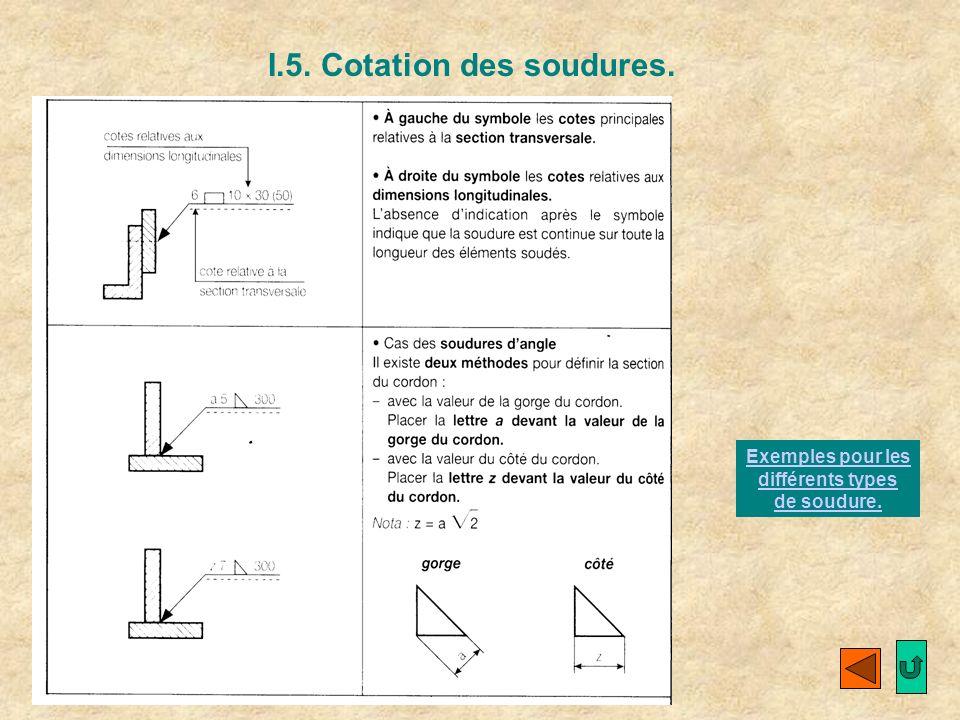 I.5. Cotation des soudures. Exemples pour les différents types de soudure.