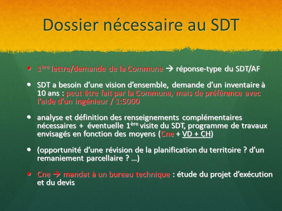 Dossier nécessaire au SDT 1 ère lettre/demande de la Commune réponse-type du SDT/AF 1 ère lettre/demande de la Commune réponse-type du SDT/AF SDT a be