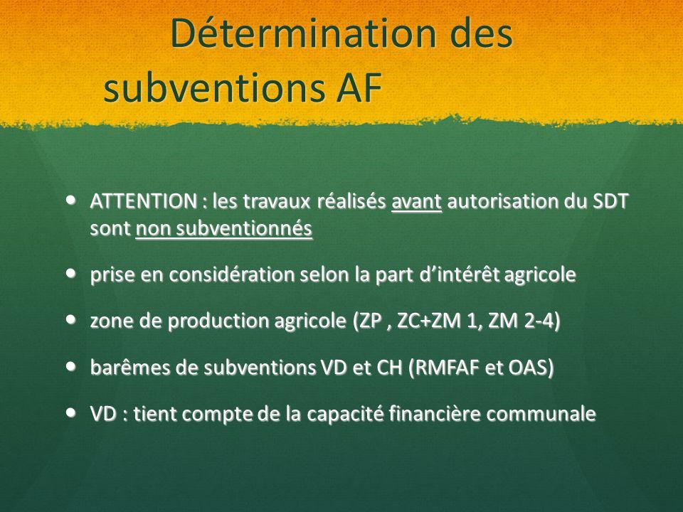Détermination des subventions AF ATTENTION : les travaux réalisés avant autorisation du SDT sont non subventionnés ATTENTION : les travaux réalisés avant autorisation du SDT sont non subventionnés prise en considération selon la part dintérêt agricole prise en considération selon la part dintérêt agricole zone de production agricole (ZP, ZC+ZM 1, ZM 2-4) zone de production agricole (ZP, ZC+ZM 1, ZM 2-4) barêmes de subventions VD et CH (RMFAF et OAS) barêmes de subventions VD et CH (RMFAF et OAS) VD : tient compte de la capacité financière communale VD : tient compte de la capacité financière communale