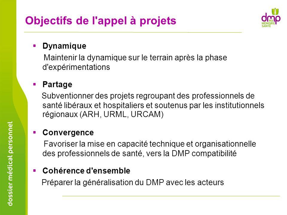 Objectifs de l'appel à projets Dynamique Maintenir la dynamique sur le terrain après la phase d'expérimentations Partage Subventionner des projets reg