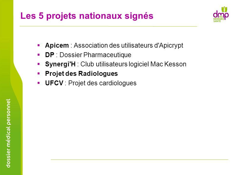 Les 5 projets nationaux signés Apicem : Association des utilisateurs d'Apicrypt DP : Dossier Pharmaceutique Synergi'H : Club utilisateurs logiciel Mac
