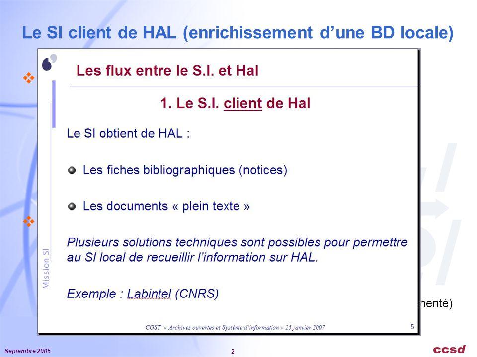 Septembre 2005 3 OAI-PMH Facilités offertes par HAL SET par collections (tampons) SET disciplinaire Affiliations (oai_hal)