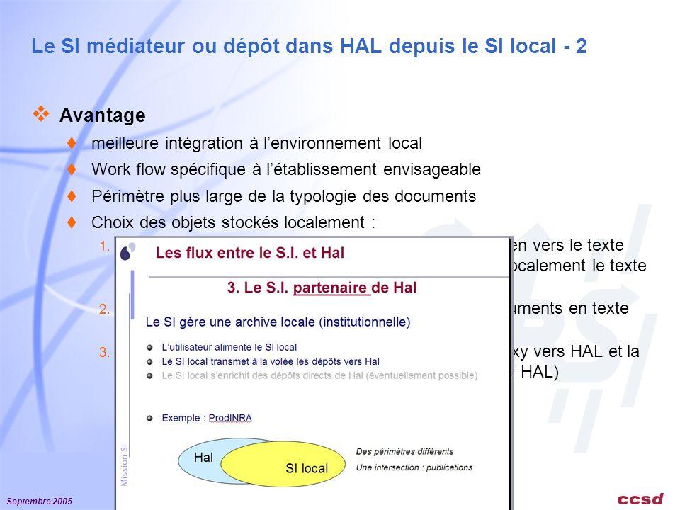 Septembre 2005 5 Le SI médiateur ou dépôt dans HAL depuis le SI local - 2 Avantage meilleure intégration à lenvironnement local Work flow spécifique à létablissement envisageable Périmètre plus large de la typologie des documents Choix des objets stockés localement : 1.