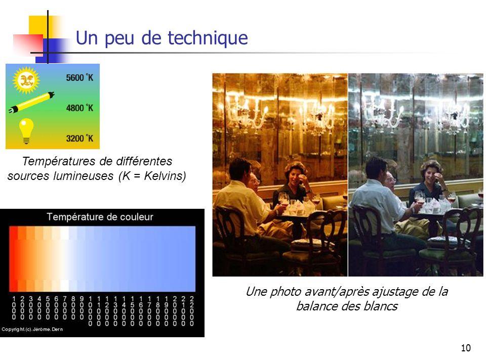 10 Un peu de technique Températures de différentes sources lumineuses (K = Kelvins) Une photo avant/après ajustage de la balance des blancs