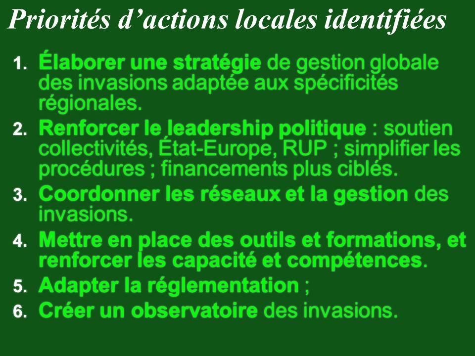 1. Élaborer une stratégie de gestion globale des invasions adaptée aux spécificités régionales. 2. Renforcer le leadership politique : soutien collect