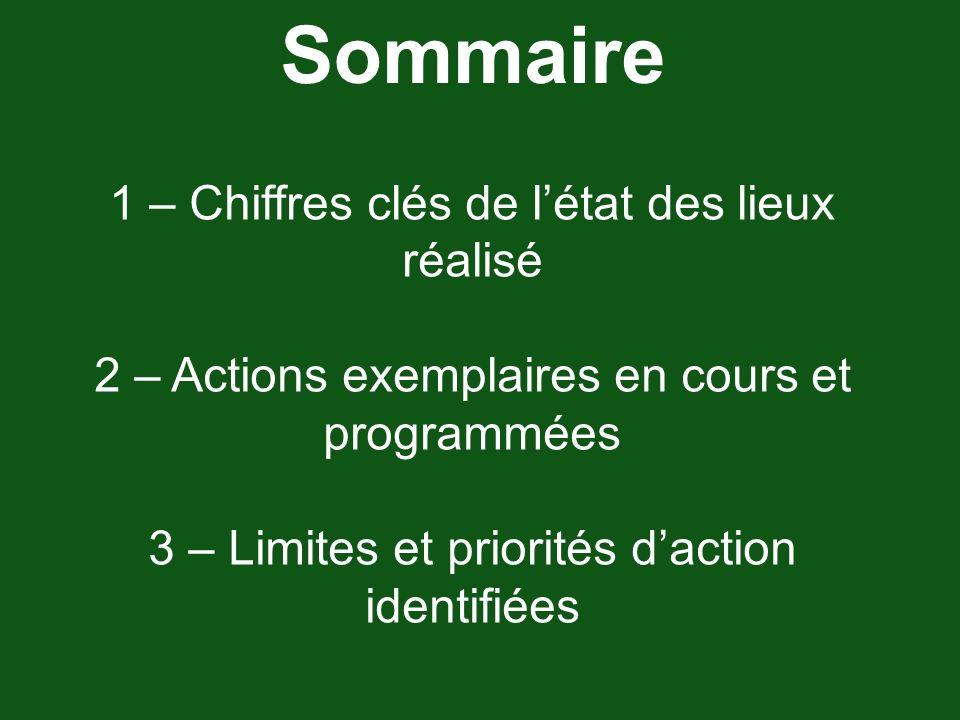 1 – Chiffres clés de létat des lieux réalisé 2 – Actions exemplaires en cours et programmées 3 – Limites et priorités daction identifiées Sommaire
