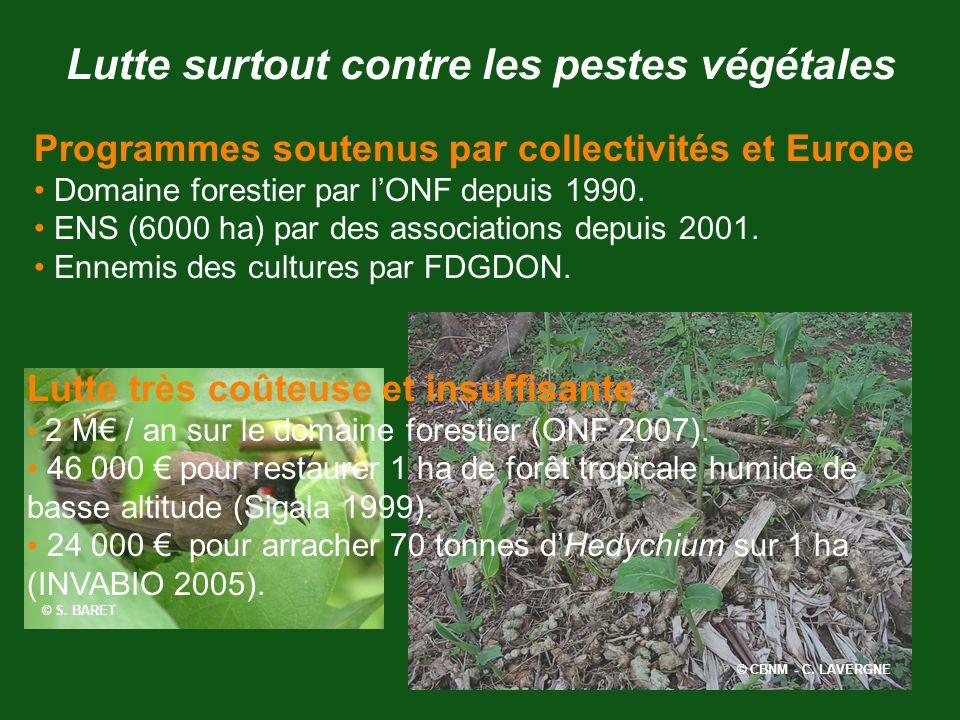 © CBNM - C. LAVERGNE © S. BARET Lutte surtout contre les pestes végétales Programmes soutenus par collectivités et Europe Domaine forestier par lONF d