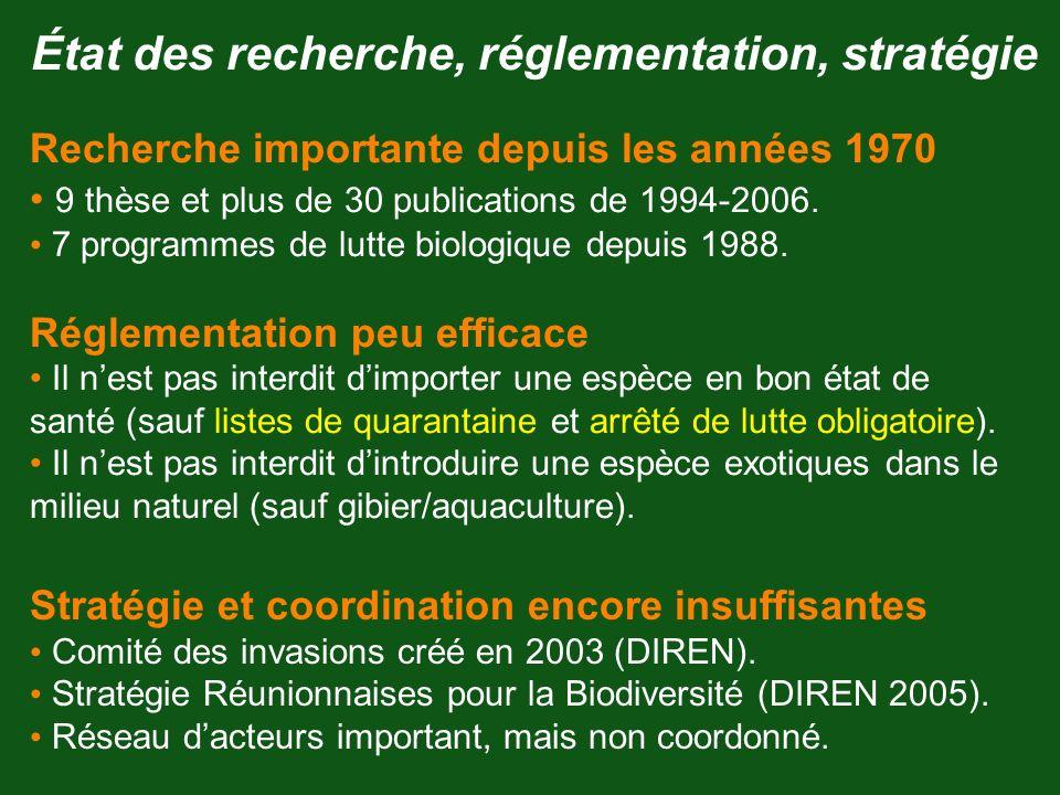 État des recherche, réglementation, stratégie Recherche importante depuis les années 1970 9 thèse et plus de 30 publications de 1994-2006. 7 programme