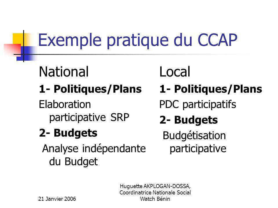 21 Janvier 2006 Huguette AKPLOGAN-DOSSA, Coordinatrice Nationale Social Watch Bénin Exemple pratique du CCAP National 1- Politiques/Plans Elaboration