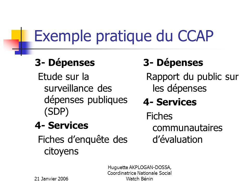 21 Janvier 2006 Huguette AKPLOGAN-DOSSA, Coordinatrice Nationale Social Watch Bénin Exemple pratique du CCAP 3- Dépenses Etude sur la surveillance des