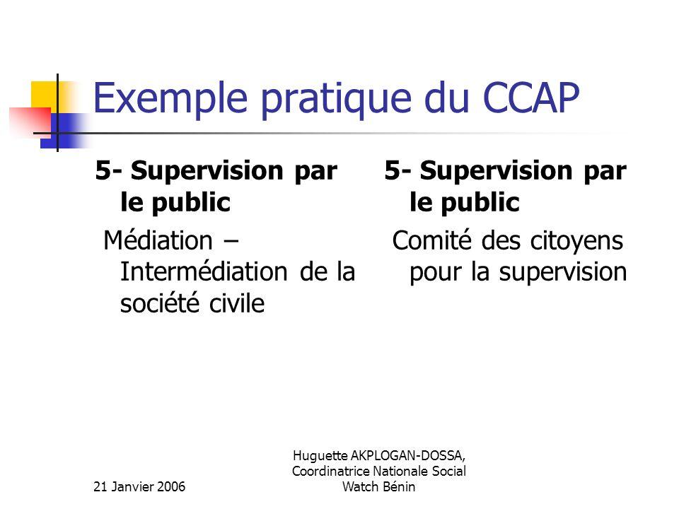 21 Janvier 2006 Huguette AKPLOGAN-DOSSA, Coordinatrice Nationale Social Watch Bénin Exemple pratique du CCAP 5- Supervision par le public Médiation –